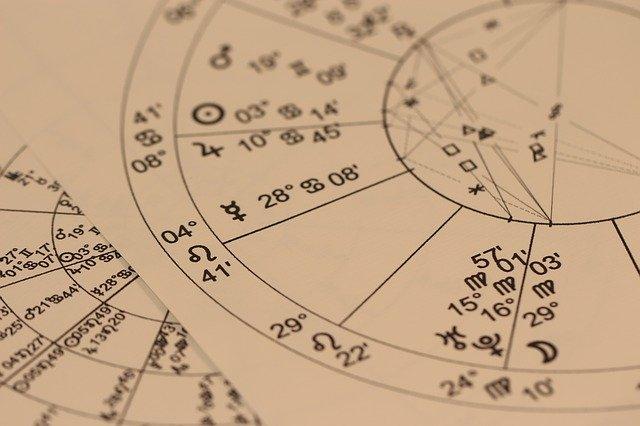 Astrologie a znamení zvěrokruhu